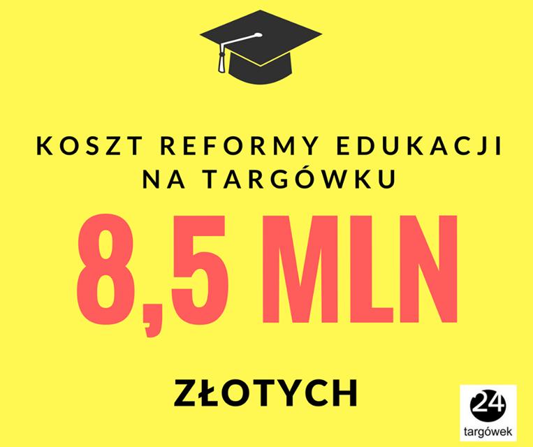 Samorząd Targówka wydał 8,5 mln zł na reformę edukacji